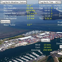 Tauranga Harbour Conditions